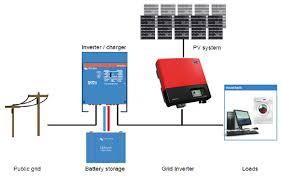 100 kaco inverter wiring diagram xantrex solacity inc