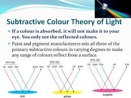 colour theory u2013 addition and subtraction theory ppt video online