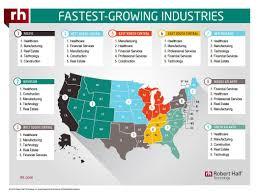 robert half top ten technology jobs in 2017 data scientists big