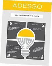 Adesso Desk Lamp Adesso Desk Lamps Ebay