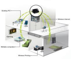 best home network design designing a home network cisco best overall home network best
