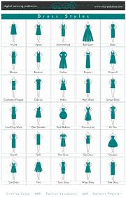 dress style clothing guide fashion vocabulary garment features