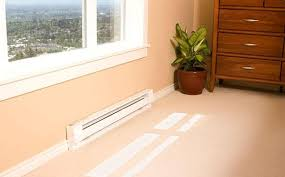 quel chauffage electrique pour une chambre quel radiateur électrique pour une chambre prix pose com