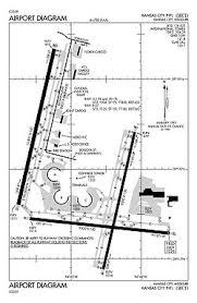 tulsa airport map kansas city international airport