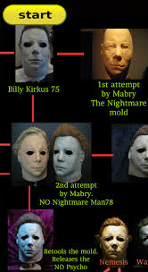 trick or treat studios halloween ii michael myers mask difference between indie and massed produced michael myers net
