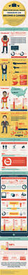 434 best infographics that don u0027t images on pinterest