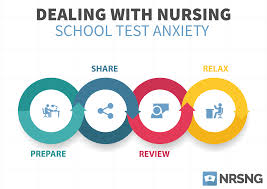 are you failing nursing exams even though you know your stuff