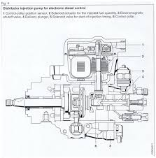 injection pump tdiclub forums