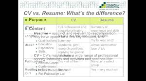 Best Font For Resume Reddit by Cv Vs Resume What U0027s The Difference Youtube