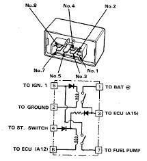 fuel pump not priming hondata s300 honda prelude forum