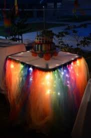 how to use tulle to decorate a table tulle table skirts tulle box corner