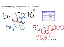 multiply decimals by 10 and 100 worksheet koogra