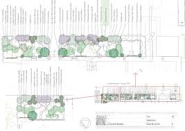 23 Diagrams That Make Gardening by Plants For Shady Gardens Nicholsons