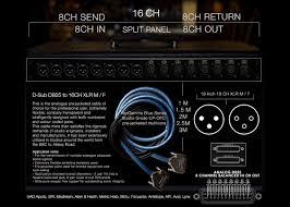 19 Inch Audio Rack D Sub Db25 8 16 Way Analog Cable Loom Xlr Trs Rca Db25