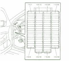 1999 volvo v70 front fuse box diagram 1999 volvo s80 no start