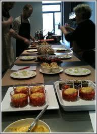 cuisine sur cours st etienne cuiz in sur cours à etienne mes brouillons de cuisine