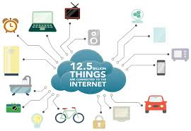 The Internet Of Things And by The Internet Of Things Tado Iot Tado