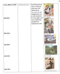 art history timeline graphic organizer handout for art history