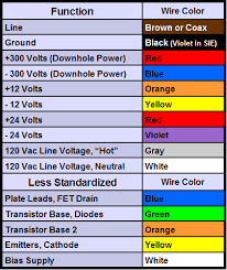 120vac wiring color code on 120vac download wirning diagrams
