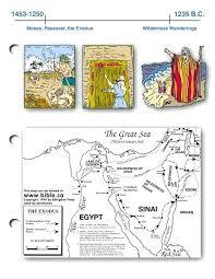 printable periodic table of the bible printable list the books of bible chart printable bingo a coloring