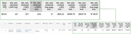 keyword bid adwords brings keyword bid simulator estimates into reporting