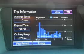 lexus ct200h km per litre suv review 2015 lexus rx 450h sportdesign driving