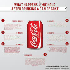 what happens one hour after drinking a can of coke the renegade coke1hr
