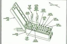 1991 ford f 150 fuse box diagram wiring wiring diagrams