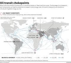 Cape Air Route Map by World U0027s Eight Oil Chokepoints Business Insider