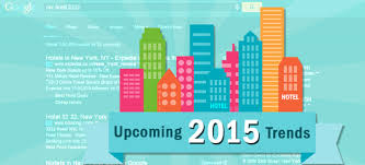latest hotel industry trends hotel property management system