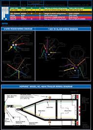 wire plug 5 inside utility trailer diagram gooddy org