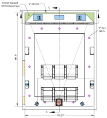 home theater floor plan basement home theater thuisbioscoop cinema and