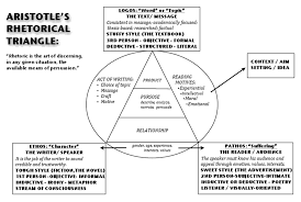 Example Of A Formal Essay Evaluating Sources