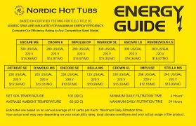 nordic tubs owner u0027s manual