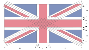 Geometric Flag Document Geek The British Flag As An Indesign Table