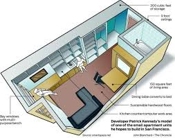 The  Best Micro Apartment Ideas On Pinterest Micro House - Micro apartment design