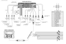 sony car stereo wiring diagram dolgular com
