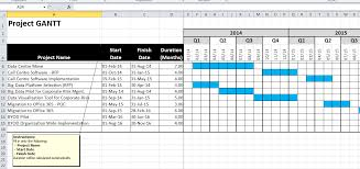 Excel 2013 Gantt Chart Template Creating A Project Gantt In Excel Sri S Technology