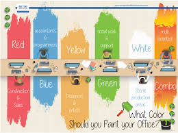 what color to paint your office color psychology in business