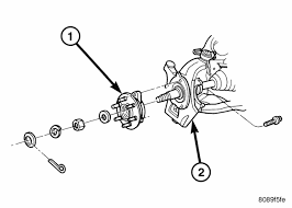 dodge ram wheel bearing wanting to find out how you can tell if your hub bearing is going bad
