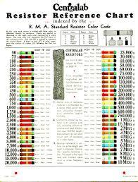 car wiring diagram colour codes wiring diagram simonand
