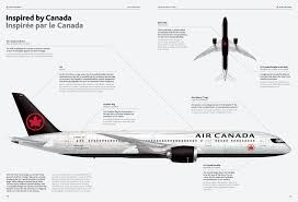 Air Canada Route Map by Yvr Airport U0026 Sea Island Developments Discussion Page 561