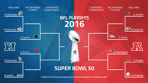2017 Nfl Schedule Release by Nfl Afc Playoff Picture Nfl Schedule Release