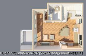 360 pet friendly apartments for rent near university of oregon or