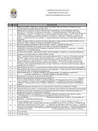 listado de pruebas psicologicas 1