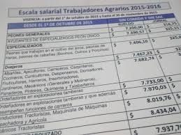 uatre nueva escala salarial para los trabajadores agrarios nueva escala salarial trabajadores rurales 2015 2016
