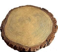 get cheap wood ornamental mouldings aliexpress