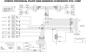 pro tools hd wiring diagram golf cart schematics or diagrams