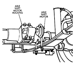 2007 Jeep Commander Engine Diagram Stereo Wire Connectors Tags Scosche Wiring Harness Diagram