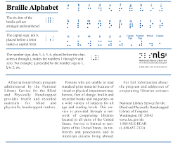 Alphabet Blind Braille Alphabet Card National Library Service For The Blind And